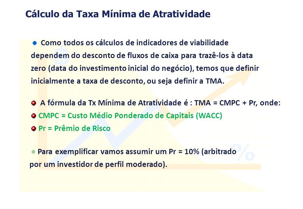 Como todos os cálculos de indicadores de viabilidade dependem do desconto de fluxos de caixa para trazê-los à data zero (data do investimento inicial