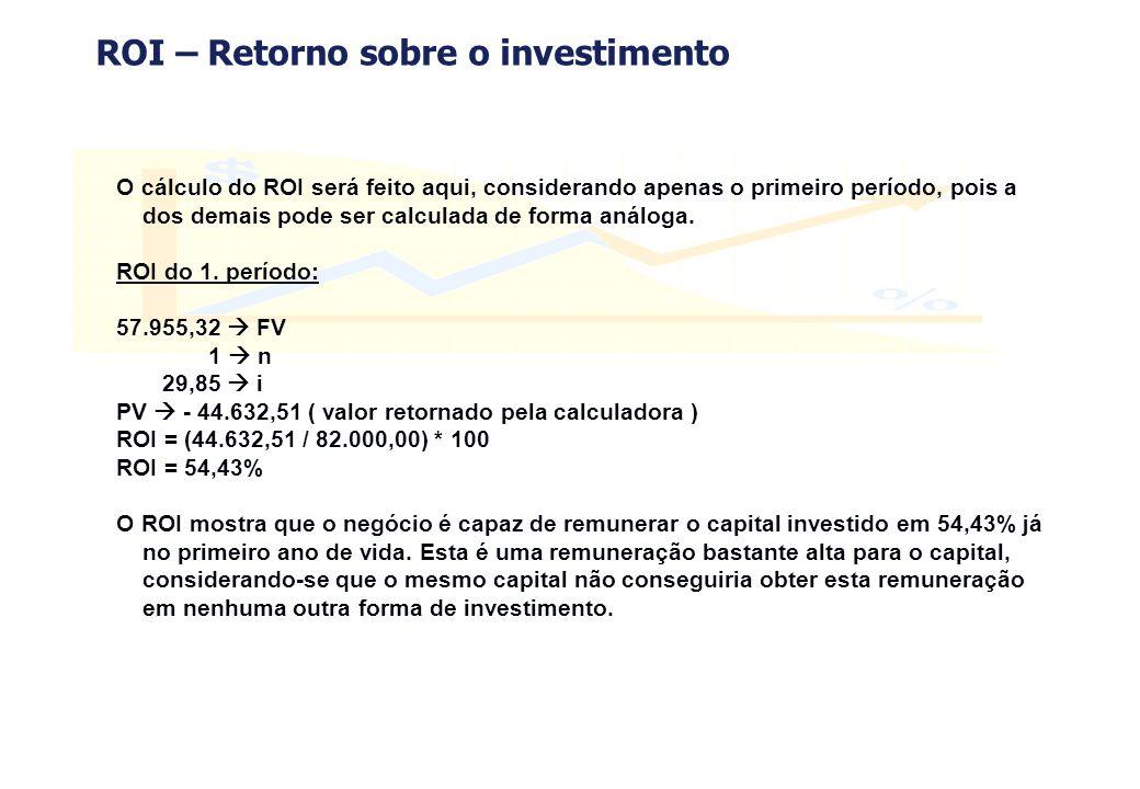 ROI – Retorno sobre o investimento O cálculo do ROI será feito aqui, considerando apenas o primeiro período, pois a dos demais pode ser calculada de f