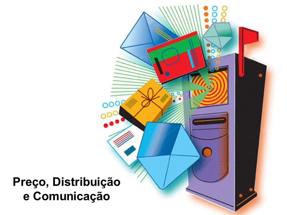 Marketing de Serviços Profa. Camila Krohling Colnago Preço, Distribuição e Comunicação