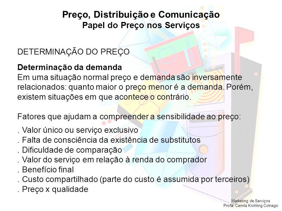 Marketing de Serviços Profa. Camila Krohling Colnago Preço, Distribuição e Comunicação Papel do Preço nos Serviços DETERMINAÇÃO DO PREÇO Determinação