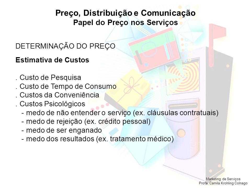 Marketing de Serviços Profa. Camila Krohling Colnago Preço, Distribuição e Comunicação Papel do Preço nos Serviços DETERMINAÇÃO DO PREÇO Estimativa de