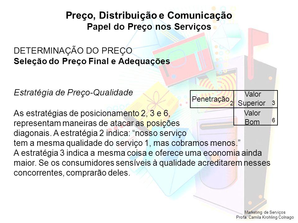 Marketing de Serviços Profa. Camila Krohling Colnago Preço, Distribuição e Comunicação Papel do Preço nos Serviços Marketing de Serviços Profa. Camila