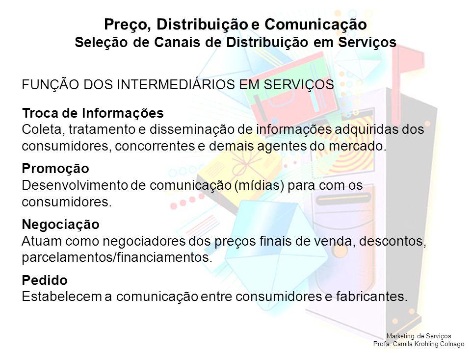 Marketing de Serviços Profa. Camila Krohling Colnago Preço, Distribuição e Comunicação Seleção de Canais de Distribuição em Serviços FUNÇÃO DOS INTERM