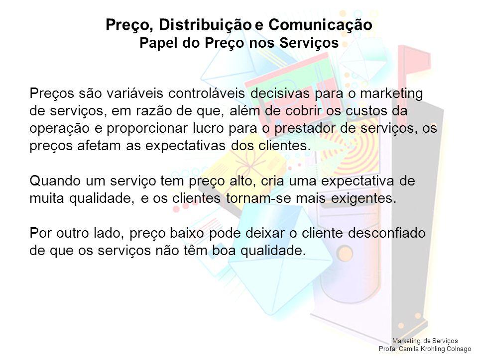 Marketing de Serviços Profa. Camila Krohling Colnago Preço, Distribuição e Comunicação Papel do Preço nos Serviços Preços são variáveis controláveis d