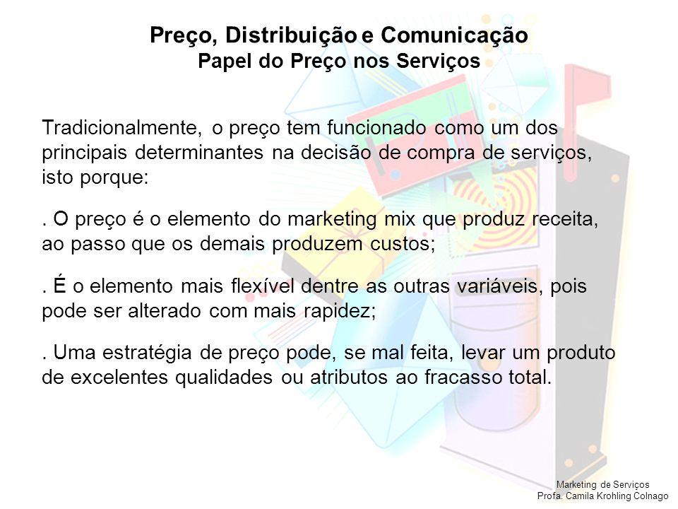 Marketing de Serviços Profa. Camila Krohling Colnago Preço, Distribuição e Comunicação Papel do Preço nos Serviços Tradicionalmente, o preço tem funci