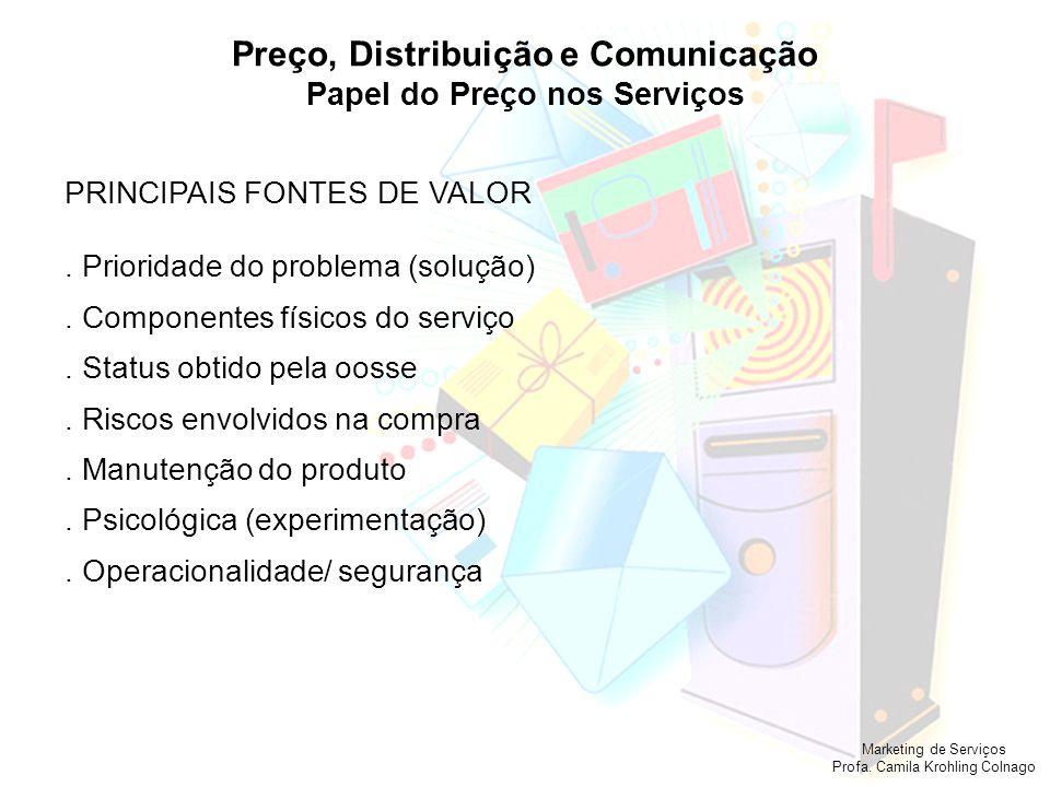 Marketing de Serviços Profa. Camila Krohling Colnago Preço, Distribuição e Comunicação Papel do Preço nos Serviços PRINCIPAIS FONTES DE VALOR. Priorid