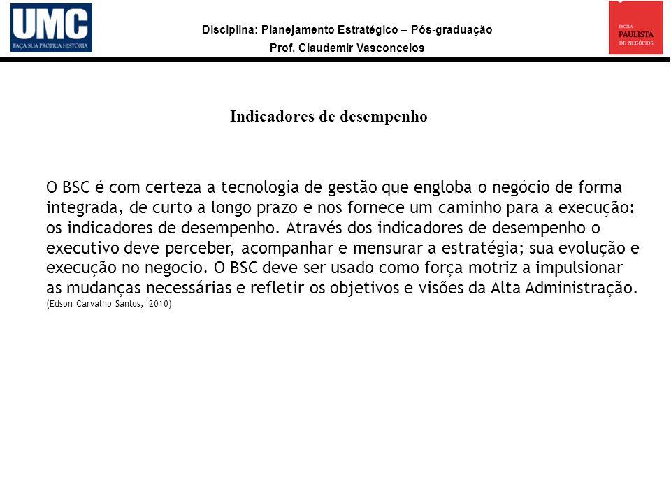 Disciplina: Planejamento Estratégico – Pós-graduação Prof. Claudemir Vasconcelos Indicadores de desempenho O BSC é com certeza a tecnologia de gestão
