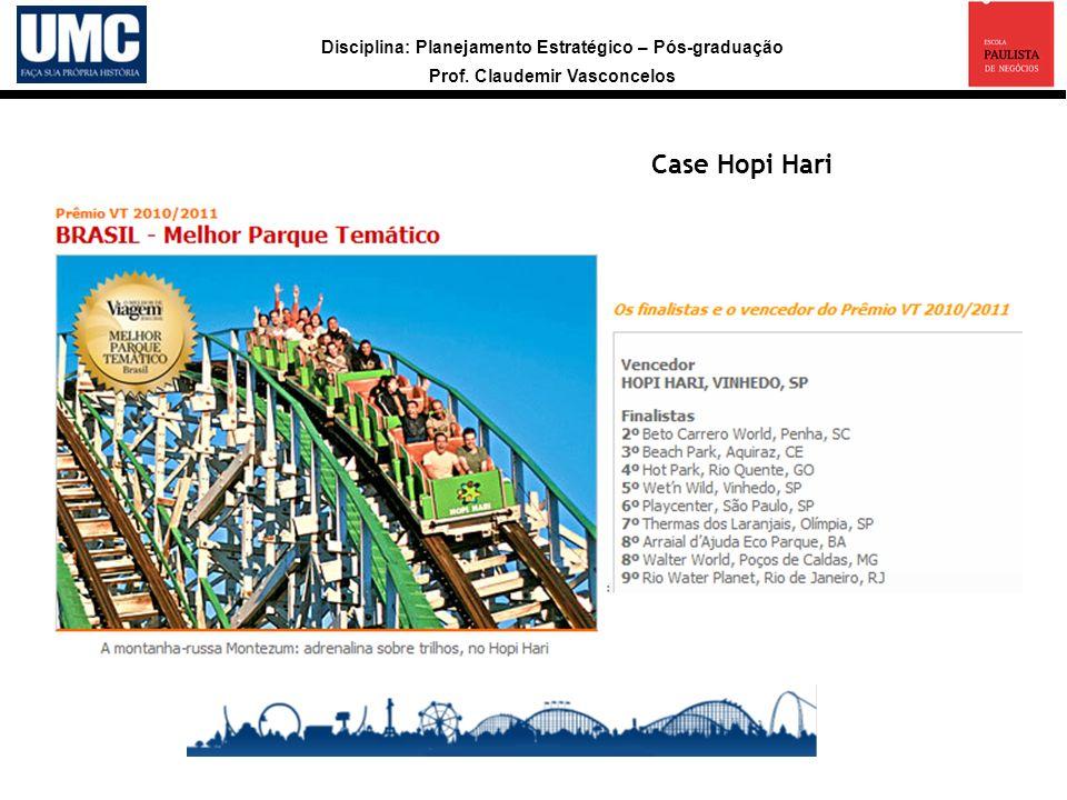 Disciplina: Planejamento Estratégico – Pós-graduação Prof. Claudemir Vasconcelos a Case Hopi Hari