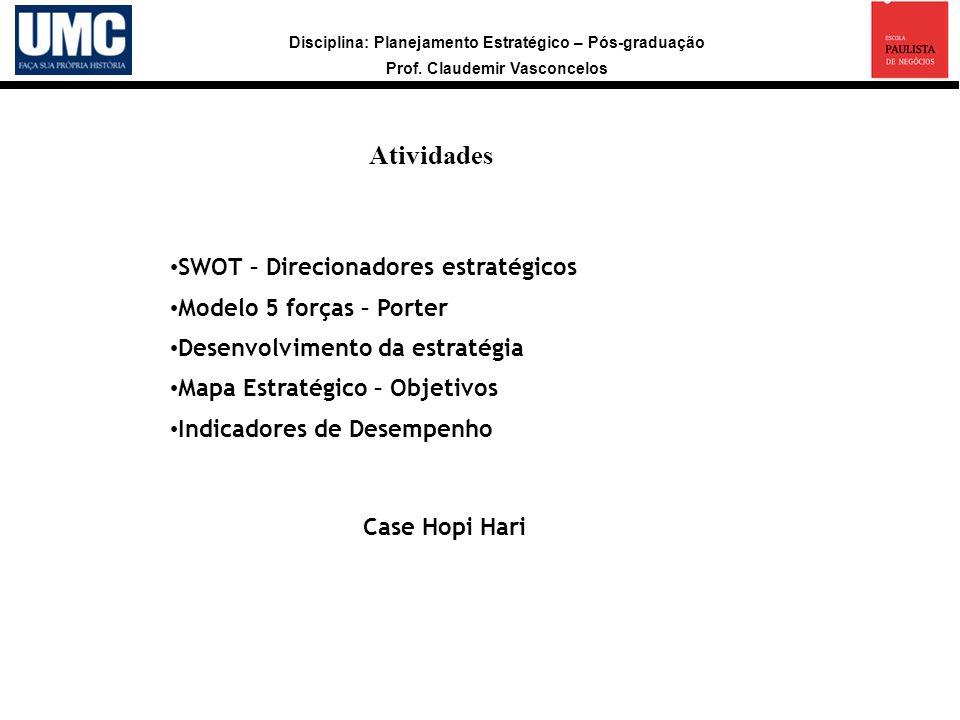 Disciplina: Planejamento Estratégico – Pós-graduação Prof. Claudemir Vasconcelos Atividades a SWOT – Direcionadores estratégicos Modelo 5 forças – Por