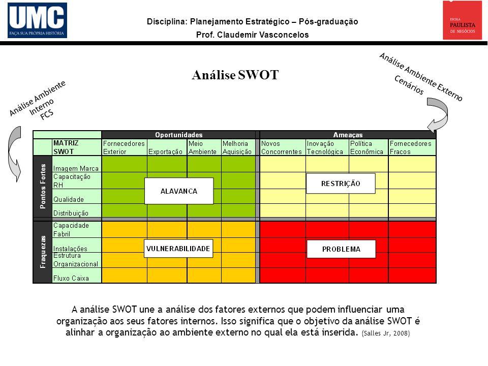 Disciplina: Planejamento Estratégico – Pós-graduação Prof. Claudemir Vasconcelos Análise SWOT a A análise SWOT une a análise dos fatores externos que