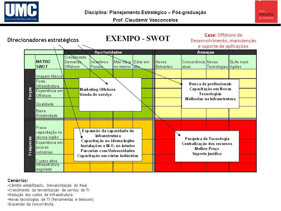 Disciplina: Planejamento Estratégico – Pós-graduação Prof. Claudemir Vasconcelos EXEMPO - SWOT Case: Offshore de Desenvolvimento, manutenção e suporte