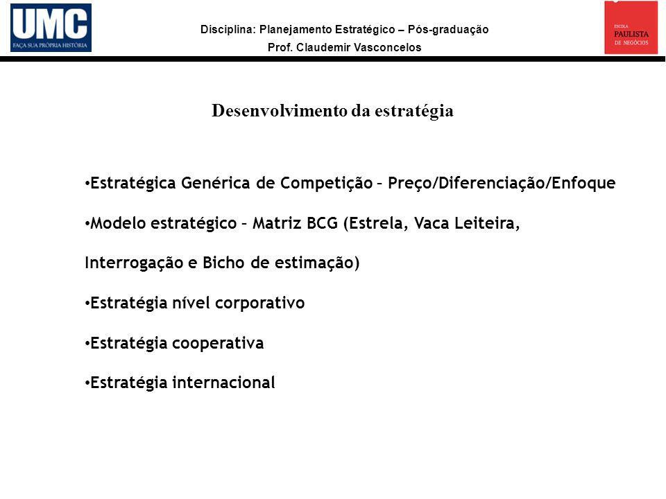 Disciplina: Planejamento Estratégico – Pós-graduação Prof. Claudemir Vasconcelos Desenvolvimento da estratégia Estratégica Genérica de Competição – Pr
