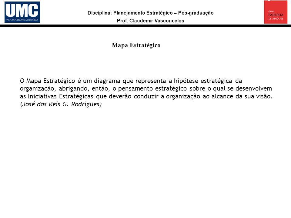 Disciplina: Planejamento Estratégico – Pós-graduação Prof. Claudemir Vasconcelos Mapa Estratégico O Mapa Estratégico é um diagrama que representa a hi