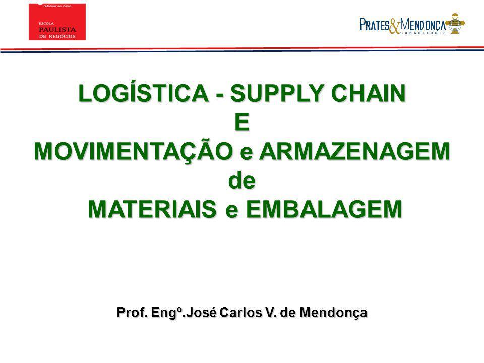 LOGÍSTICA - SUPPLY CHAIN E MOVIMENTAÇÃO e ARMAZENAGEM de MATERIAIS e EMBALAGEM MATERIAIS e EMBALAGEM Prof. Engº.José Carlos V. de Mendonça