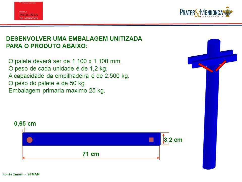 DESENVOLVER UMA EMBALAGEM UNITIZADA PARA O PRODUTO ABAIXO: O palete deverá ser de 1.100 x 1.100 mm. O peso de cada unidade é de 1,2 kg. A capacidade d