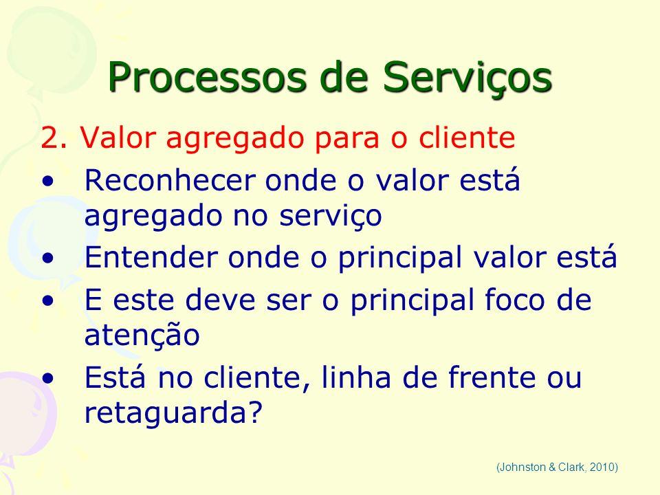 Processos de Serviços 2. Valor agregado para o cliente Reconhecer onde o valor está agregado no serviço Entender onde o principal valor está E este de