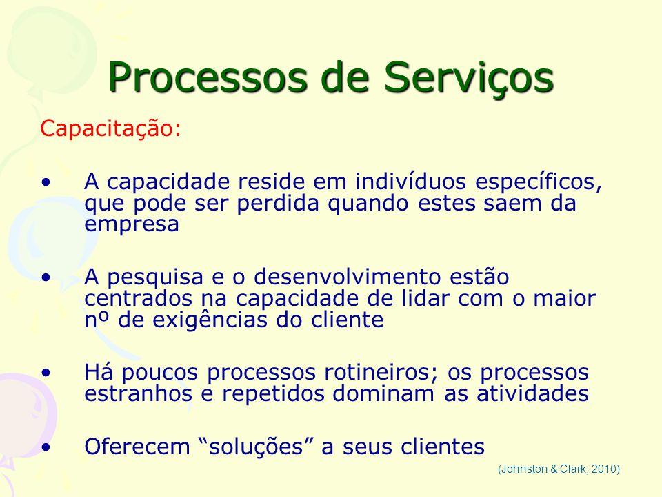 Processos de Serviços Capacitação: A capacidade reside em indivíduos específicos, que pode ser perdida quando estes saem da empresa A pesquisa e o des