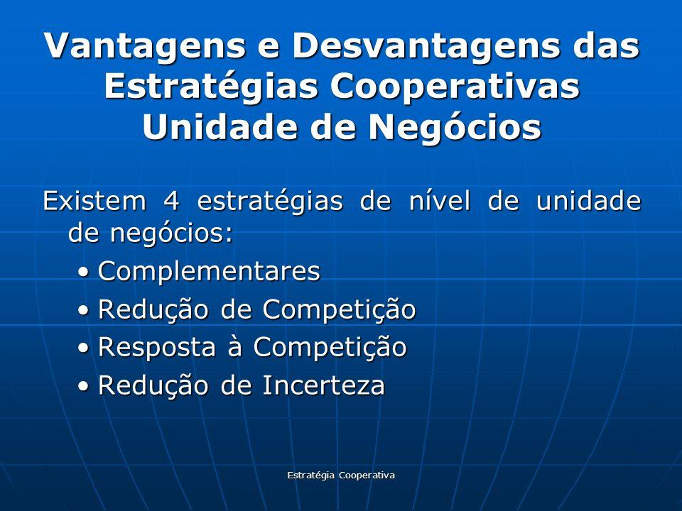 Estratégia Cooperativa Vantagens e Desvantagens das Estratégias Cooperativas Unidade de Negócios Existem 4 estratégias de nível de unidade de negócios