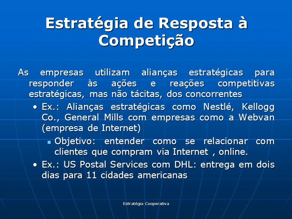 Estratégia Cooperativa Estratégia de Resposta à Competição As empresas utilizam alianças estratégicas para responder às ações e reações competitivas e