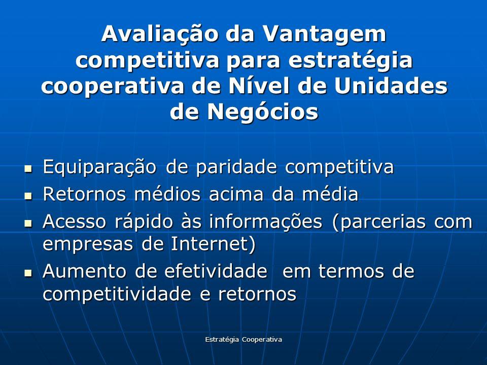 Estratégia Cooperativa Avaliação da Vantagem competitiva para estratégia cooperativa de Nível de Unidades de Negócios Equiparação de paridade competit