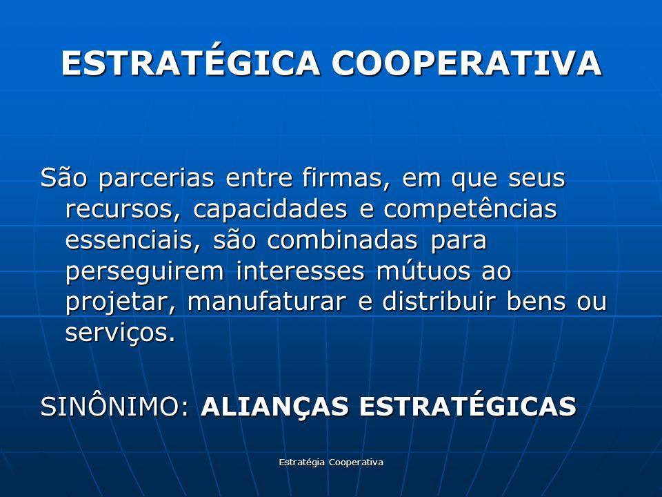 Estratégia Cooperativa ESTRATÉGICA COOPERATIVA São parcerias entre firmas, em que seus recursos, capacidades e competências essenciais, são combinadas