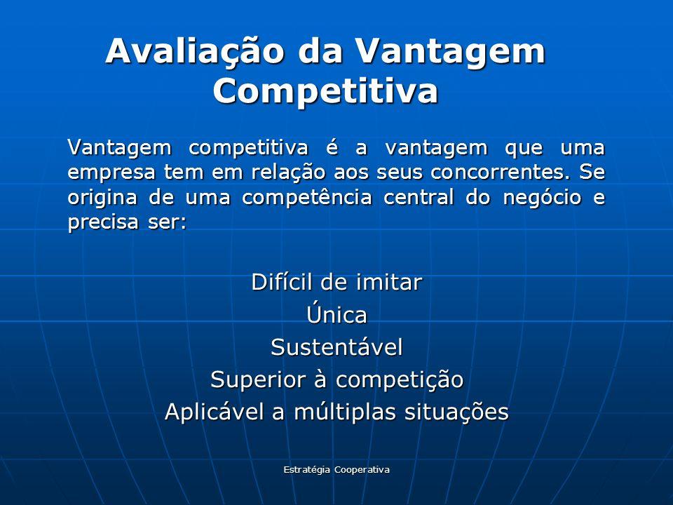 Estratégia Cooperativa Avaliação da Vantagem Competitiva Vantagem competitiva é a vantagem que uma empresa tem em relação aos seus concorrentes. Se or
