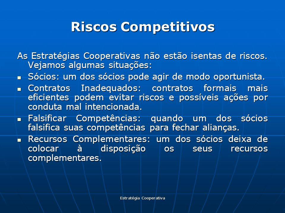 Estratégia Cooperativa Riscos Competitivos As Estratégias Cooperativas não estão isentas de riscos. Vejamos algumas situações: Sócios: um dos sócios p