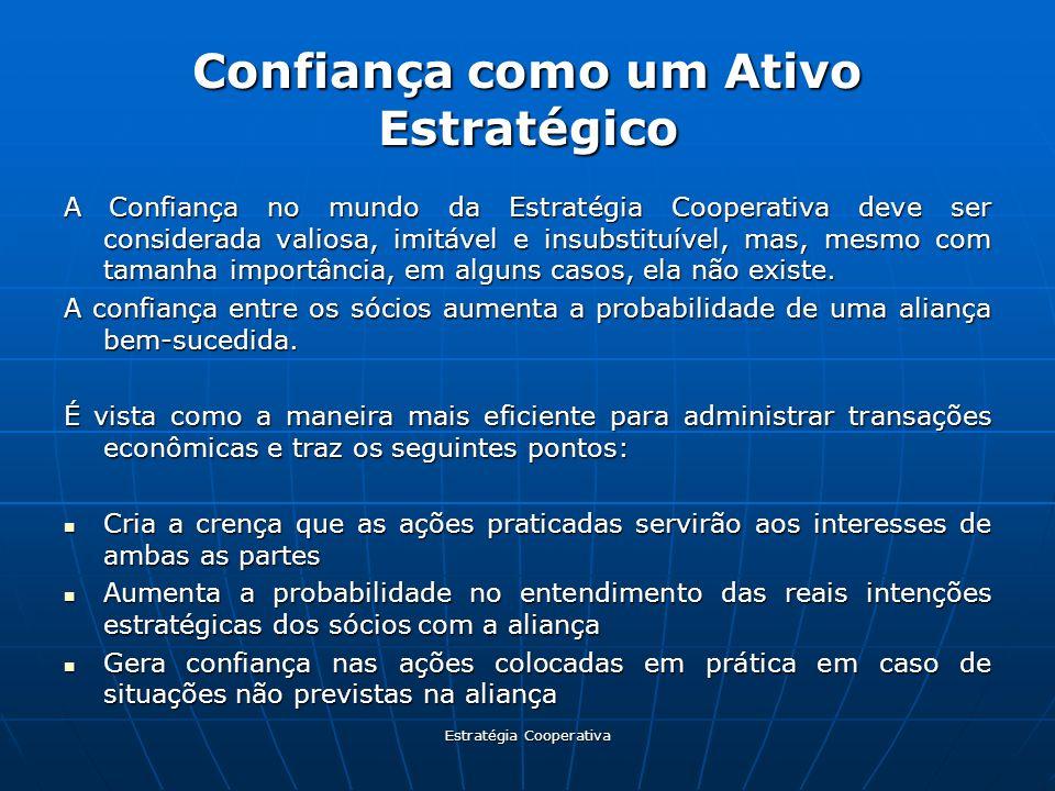 Estratégia Cooperativa Confiança como um Ativo Estratégico A Confiança no mundo da Estratégia Cooperativa deve ser considerada valiosa, imitável e ins