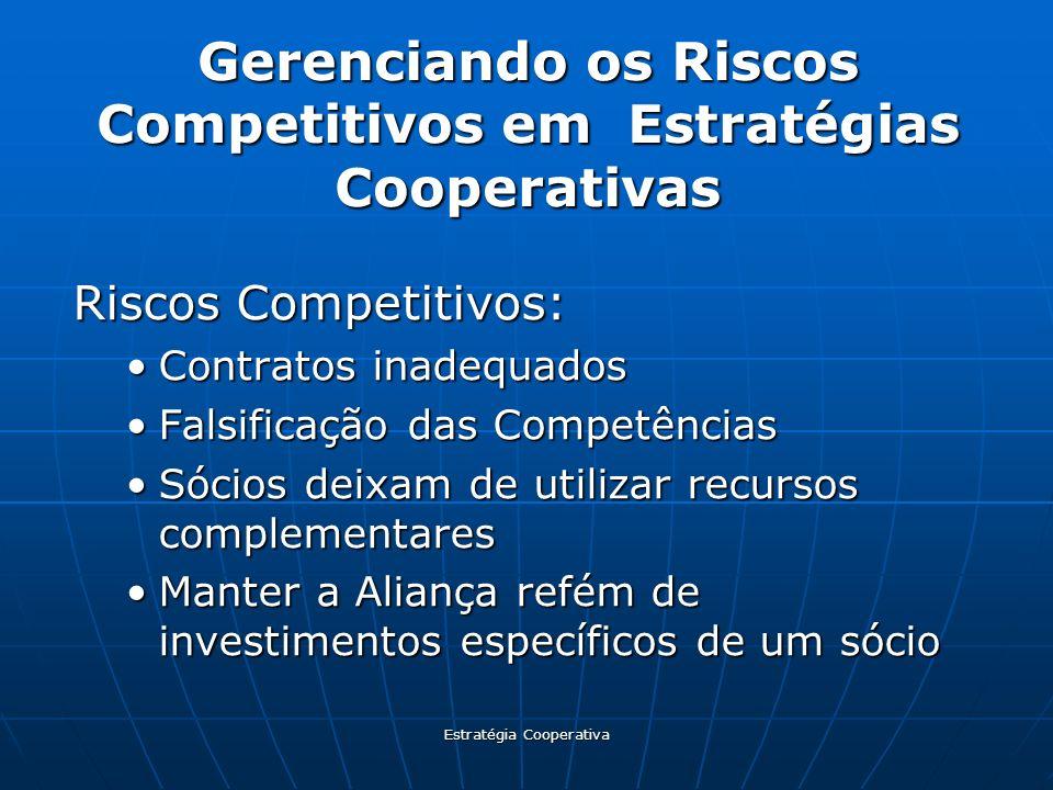 Estratégia Cooperativa Gerenciando os Riscos Competitivos em Estratégias Cooperativas Riscos Competitivos: Contratos inadequadosContratos inadequados