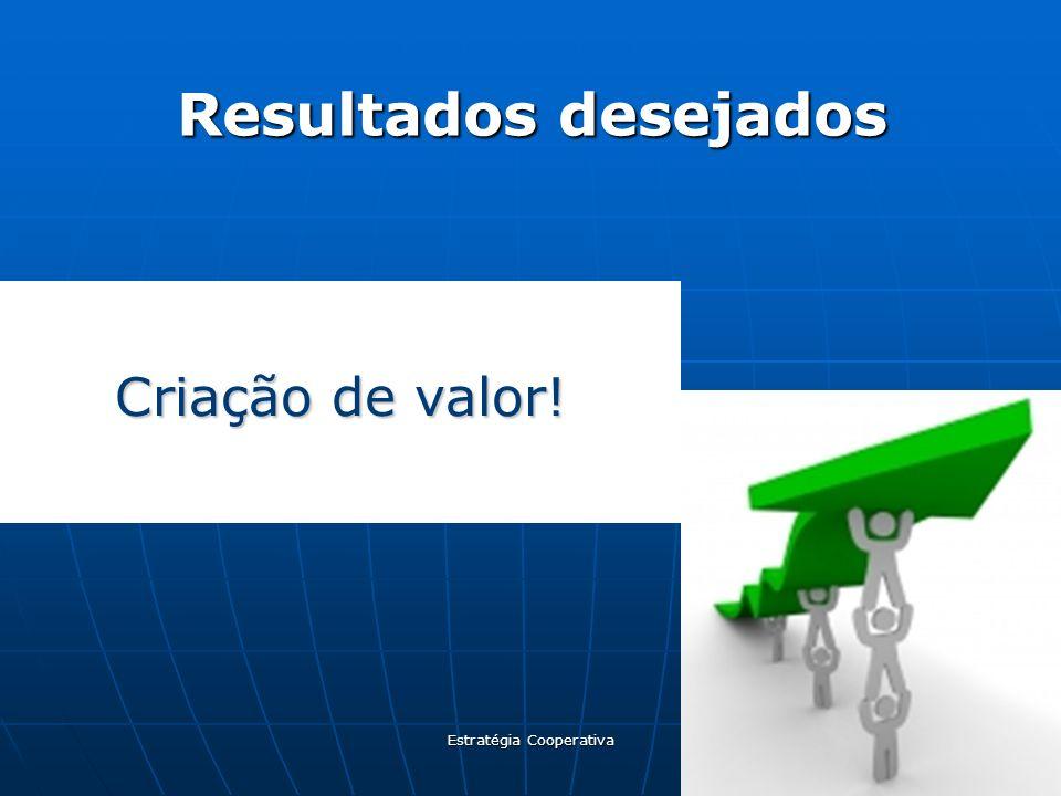 Estratégia Cooperativa Resultados desejados Criação de valor!