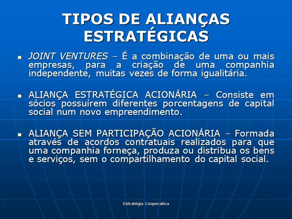 Estratégia Cooperativa TIPOS DE ALIANÇAS ESTRATÉGICAS JOINT VENTURES – É a combinação de uma ou mais empresas, para a criação de uma companhia indepen