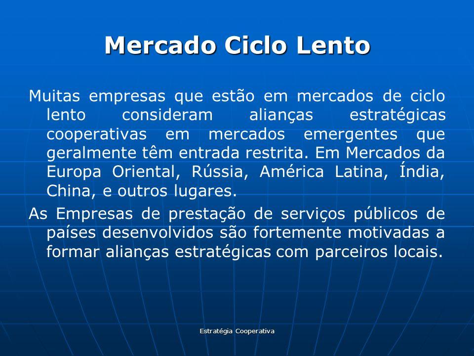 Estratégia Cooperativa Mercado Ciclo Lento Muitas empresas que estão em mercados de ciclo lento consideram alianças estratégicas cooperativas em merca