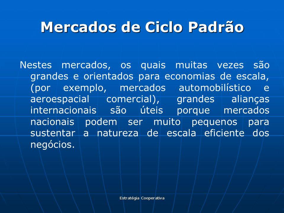 Estratégia Cooperativa Mercados de Ciclo Padrão Nestes mercados, os quais muitas vezes são grandes e orientados para economias de escala, (por exemplo