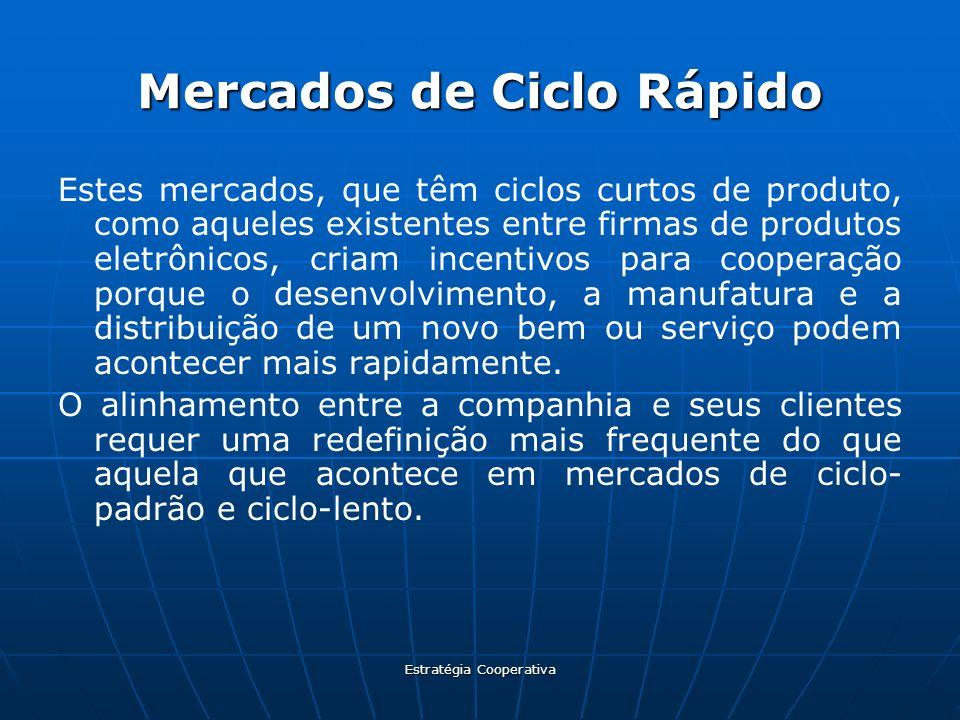 Estratégia Cooperativa Mercados de Ciclo Rápido Estes mercados, que têm ciclos curtos de produto, como aqueles existentes entre firmas de produtos ele