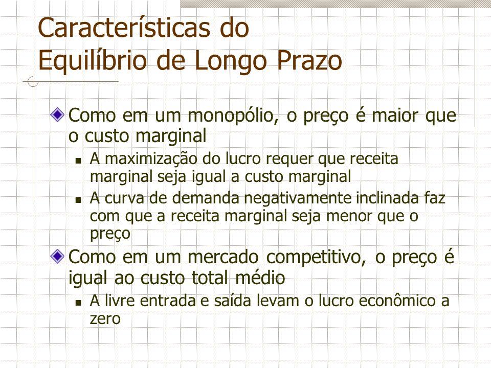 Características do Equilíbrio de Longo Prazo Como em um monopólio, o preço é maior que o custo marginal A maximização do lucro requer que receita marg