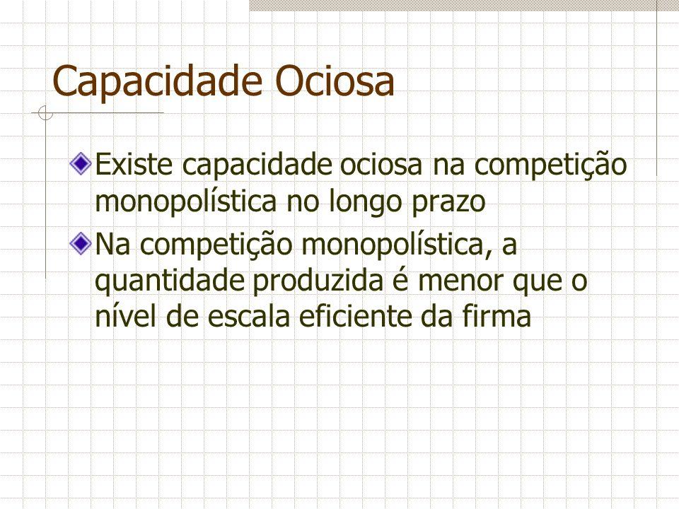 Capacidade Ociosa Existe capacidade ociosa na competição monopolística no longo prazo Na competição monopolística, a quantidade produzida é menor que
