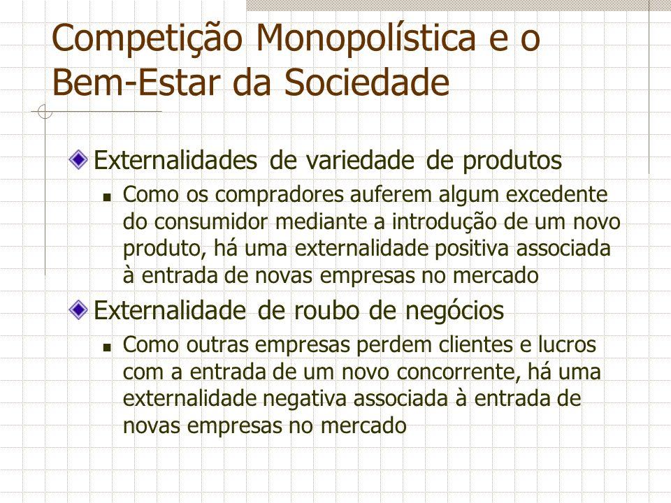 Competição Monopolística e o Bem-Estar da Sociedade Externalidades de variedade de produtos Como os compradores auferem algum excedente do consumidor