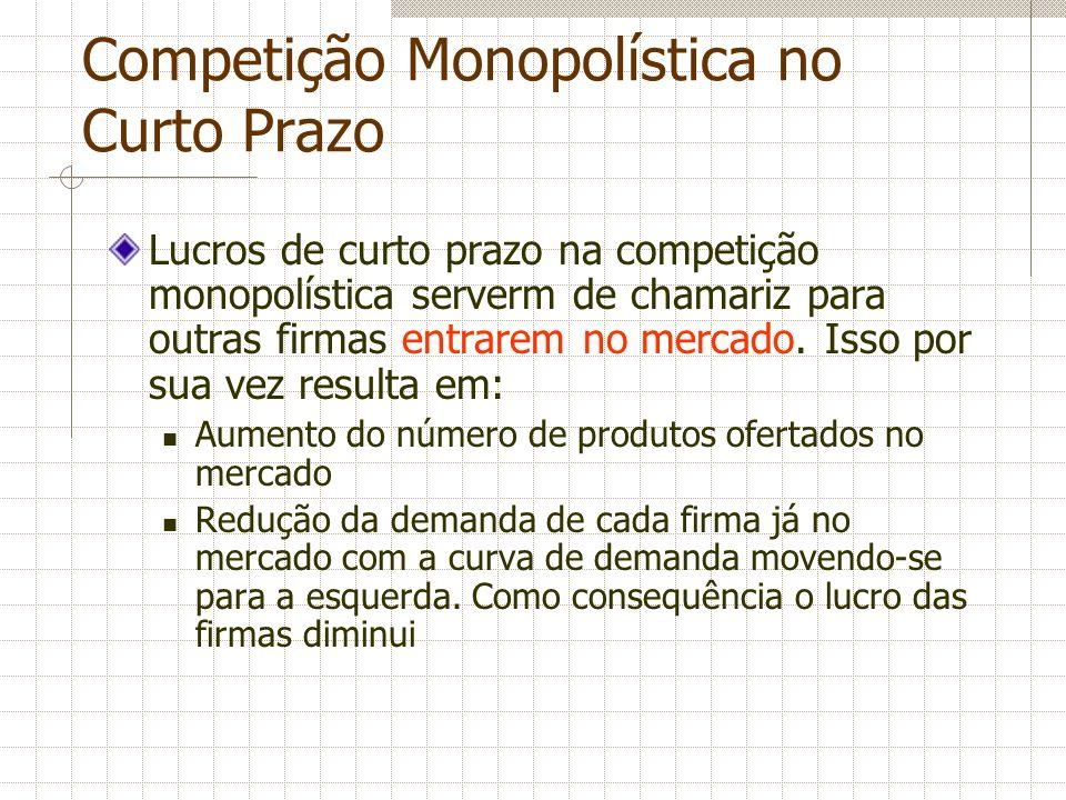 Competição Monopolística no Curto Prazo Lucros de curto prazo na competição monopolística serverm de chamariz para outras firmas entrarem no mercado.