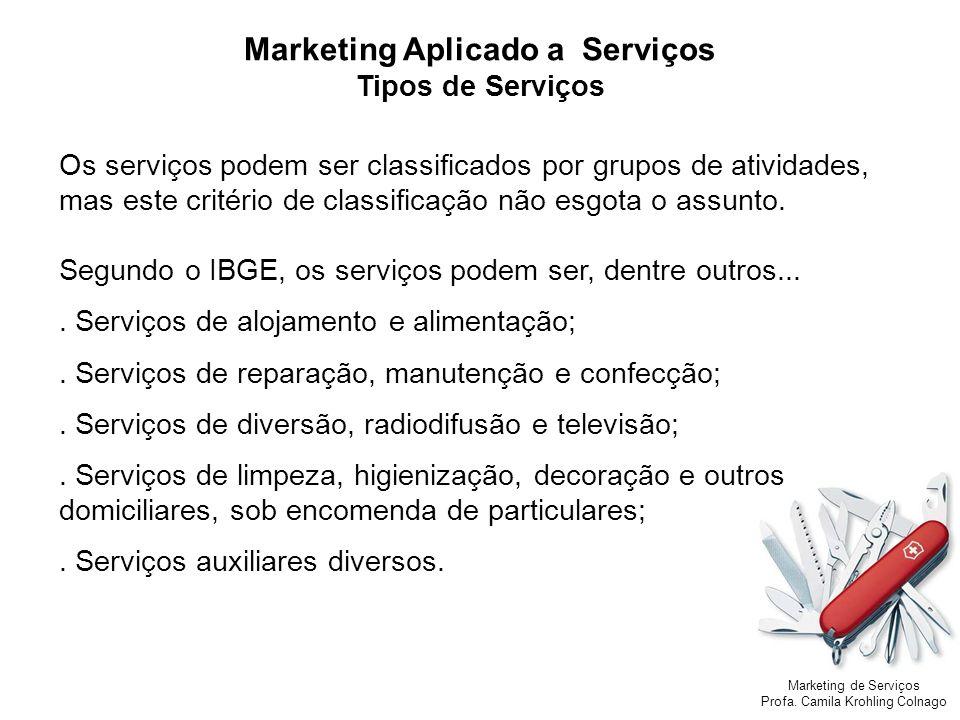Marketing de Serviços Profa. Camila Krohling Colnago Marketing Aplicado a Serviços Tipos de Serviços Os serviços podem ser classificados por grupos de