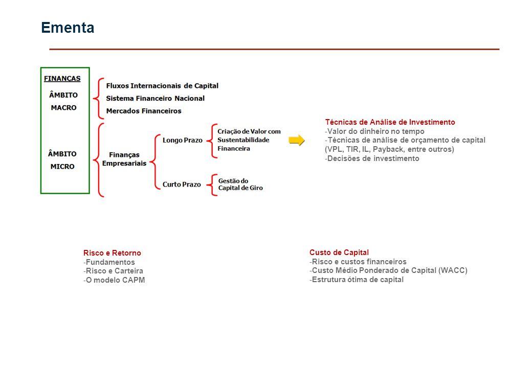 Conceitos básicos Valor futuro: composição ou crescimento com o passar do tempo.