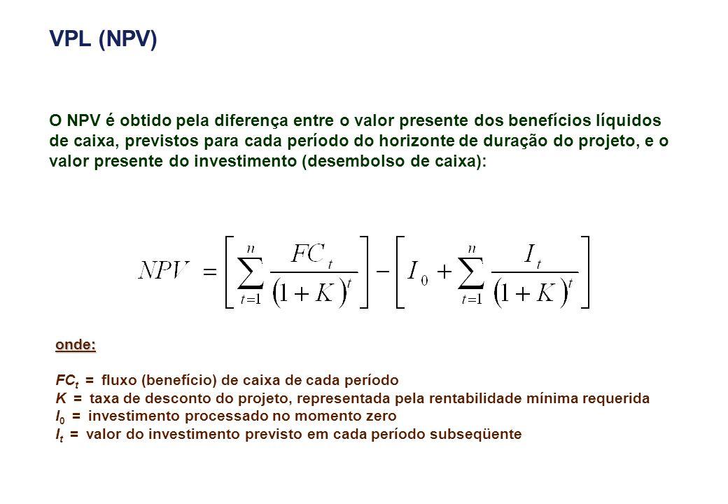 onde: FC t = fluxo (benefício) de caixa de cada período K = taxa de desconto do projeto, representada pela rentabilidade mínima requerida I 0 = invest