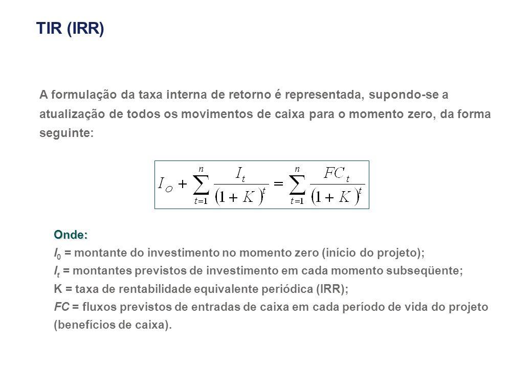 A formulação da taxa interna de retorno é representada, supondo-se a atualização de todos os movimentos de caixa para o momento zero, da forma seguint