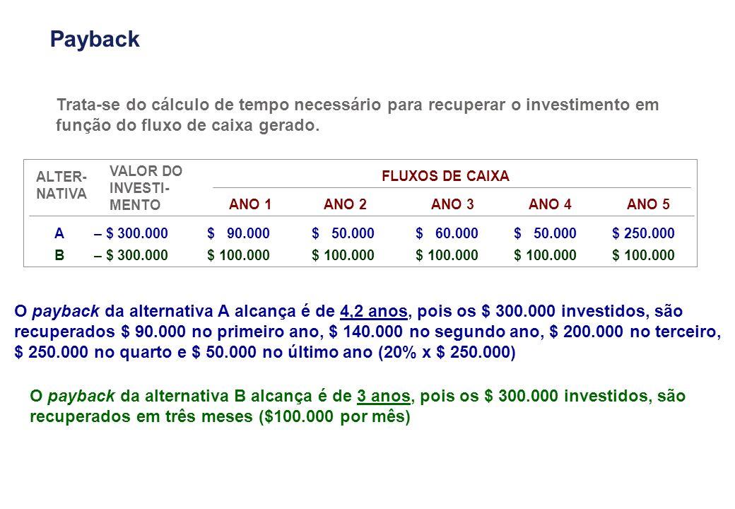 ALTER- NATIVA VALOR DO INVESTI- MENTO FLUXOS DE CAIXA ANO 1ANO 2ANO 3ANO 4ANO 5 A– $ 300.000$ 90.000$ 50.000$ 60.000$ 50.000$ 250.000 B– $ 300.000$ 10