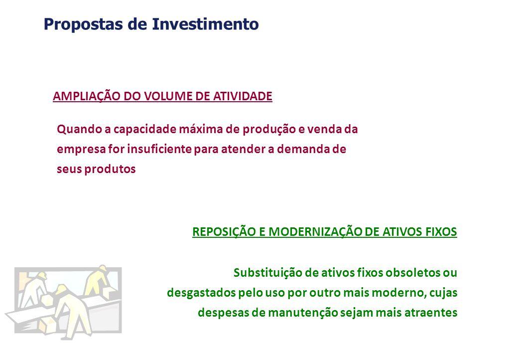 Processo comparativo onde são confrontados os desembolsos e os benefícios provenientes desse processos de decisão ARRENDAMENTO OU AQUISIÇÃO Demais modalidades de propostas de investimentos, principalmente as oriundas de serviços externos de assessoria, P&D, publicidade, etc.