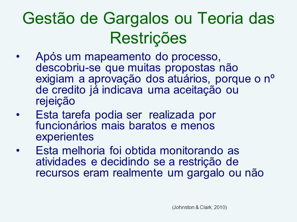 Gestão de Gargalos ou Teoria das Restrições Após um mapeamento do processo, descobriu-se que muitas propostas não exigiam a aprovação dos atuários, po