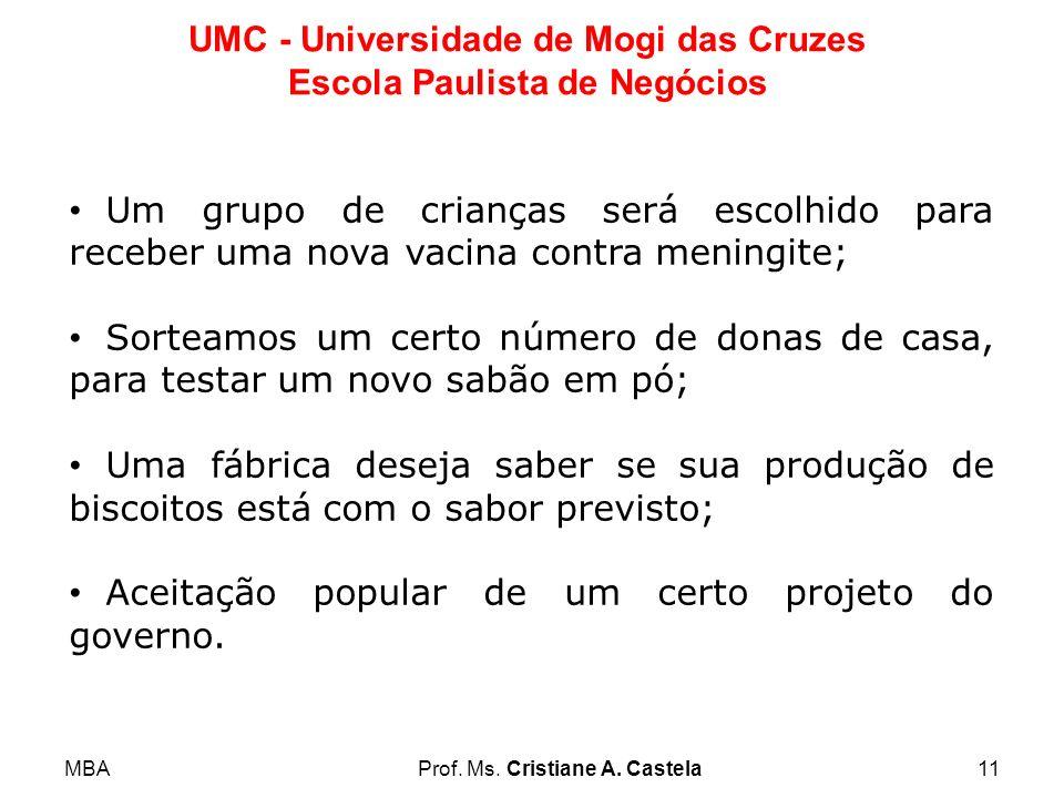MBAProf. Ms. Cristiane A. Castela11 UMC - Universidade de Mogi das Cruzes Escola Paulista de Negócios Um grupo de crianças será escolhido para receber