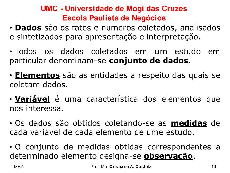 MBAProf. Ms. Cristiane A. Castela13 UMC - Universidade de Mogi das Cruzes Escola Paulista de Negócios Dados são os fatos e números coletados, analisad