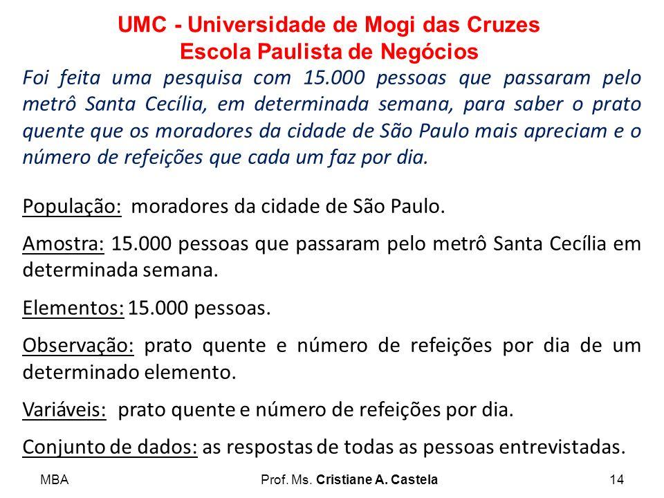MBAProf. Ms. Cristiane A. Castela14 UMC - Universidade de Mogi das Cruzes Escola Paulista de Negócios Foi feita uma pesquisa com 15.000 pessoas que pa