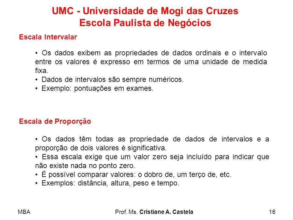 MBAProf. Ms. Cristiane A. Castela16 UMC - Universidade de Mogi das Cruzes Escola Paulista de Negócios Escala de Proporção Escala Intervalar Os dados e