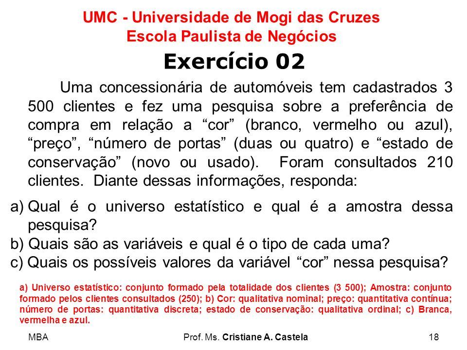 MBAProf. Ms. Cristiane A. Castela18 UMC - Universidade de Mogi das Cruzes Escola Paulista de Negócios Uma concessionária de automóveis tem cadastrados